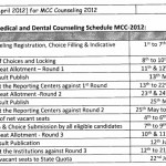 AIPPG 2012 Flow chart, Counseling Schedule of Online Medical Dental PG, Admission Process at Allotted Institute